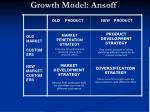 growth model ansoff4