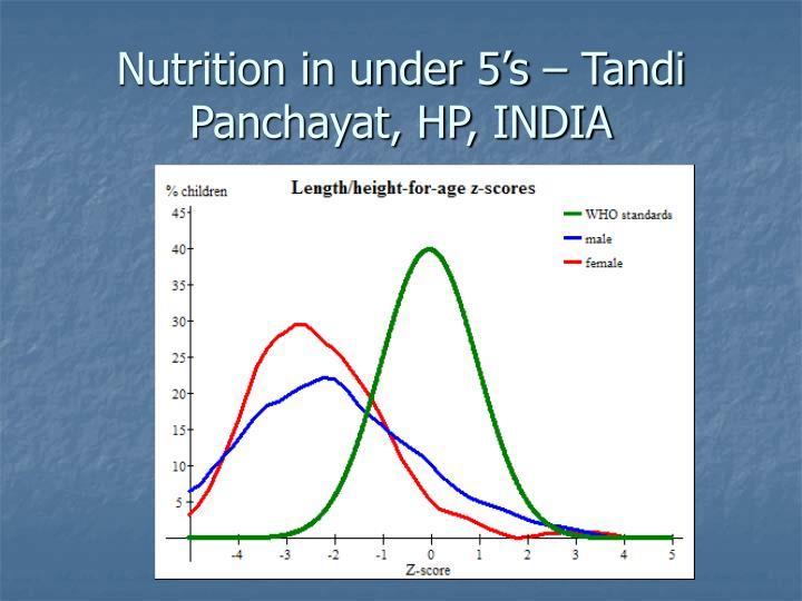 Nutrition in under 5's – Tandi Panchayat, HP, INDIA