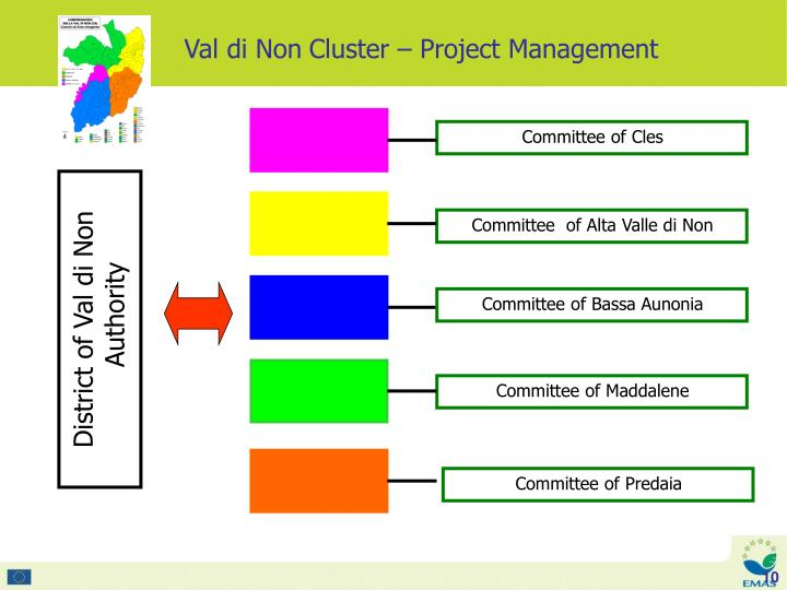 Committee of Cles