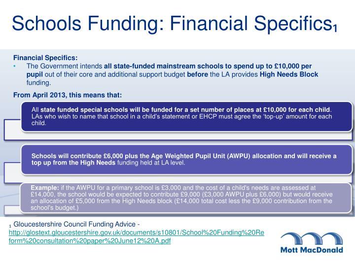 Schools Funding: Financial Specifics