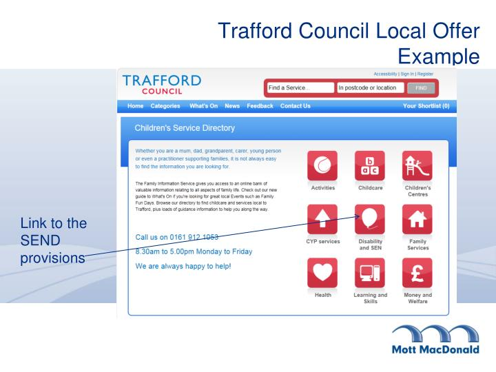 Trafford Council Local Offer