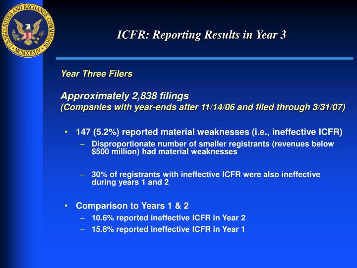 ICFR: Reporting Results in Year 3