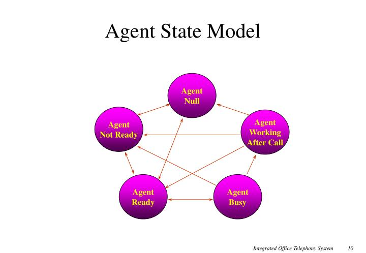 Agent State Model