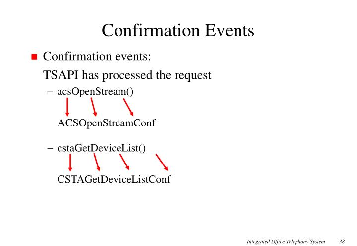 Confirmation Events