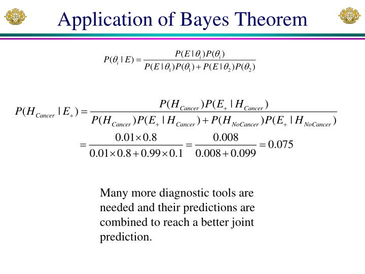 Application of Bayes Theorem