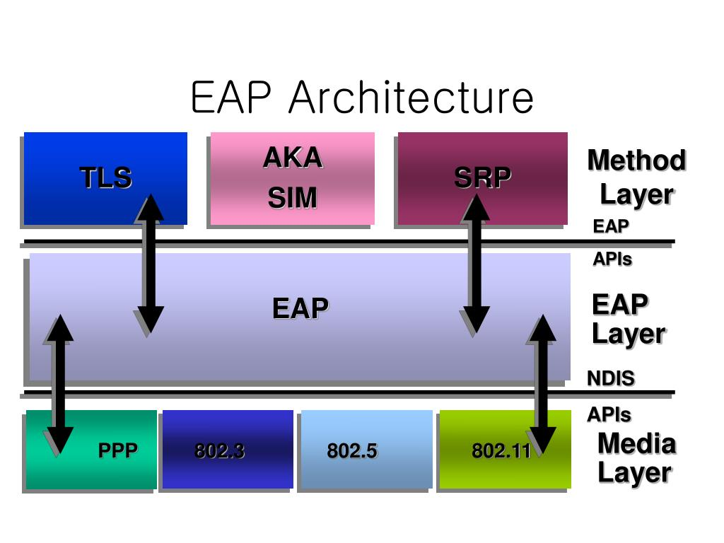 firmware does not support encapsulation offloads
