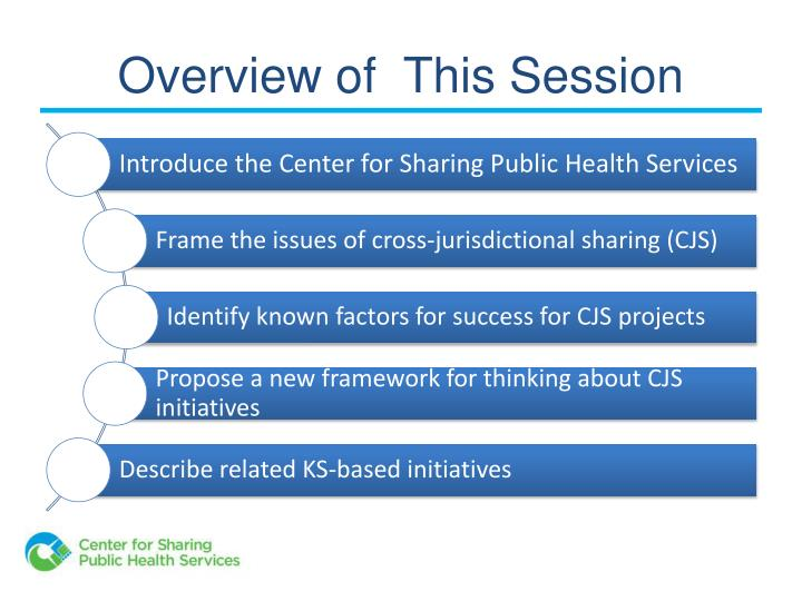 Overview of this session