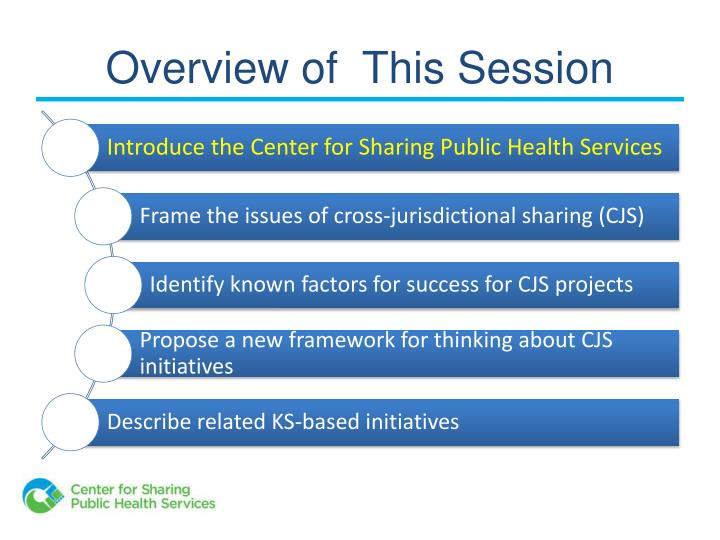 Overview of this session1