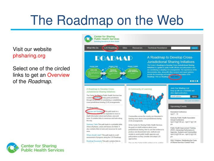 The Roadmap on the Web