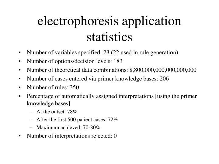 electrophoresis application statistics