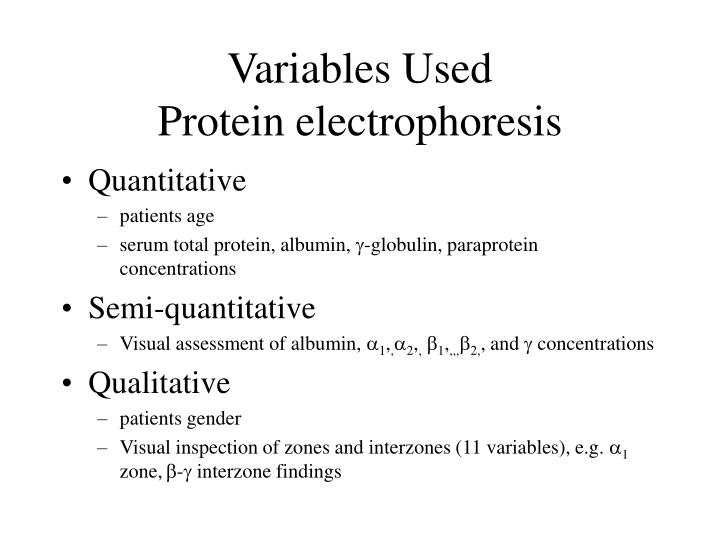 Variables Used