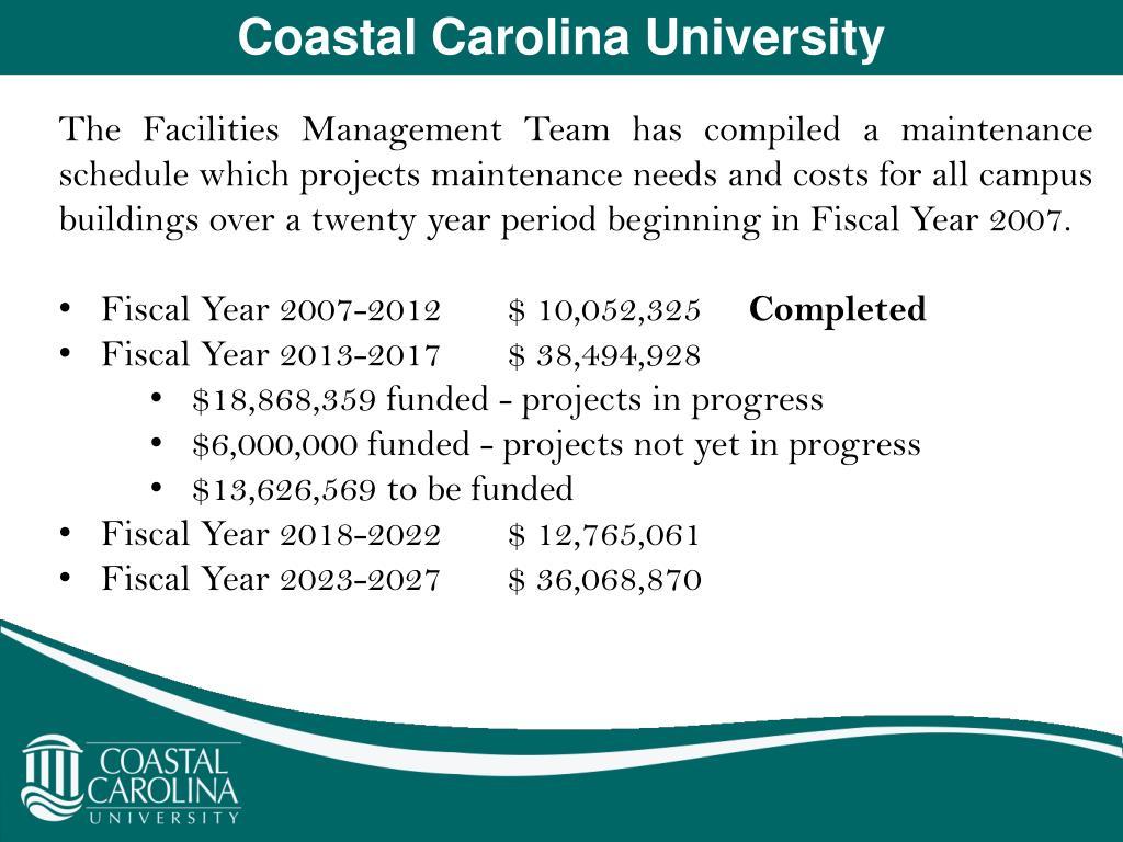 Coastal Carolina Academic Calendar 2022.Ppt Coastal Carolina University Powerpoint Presentation Free Download Id 3628649