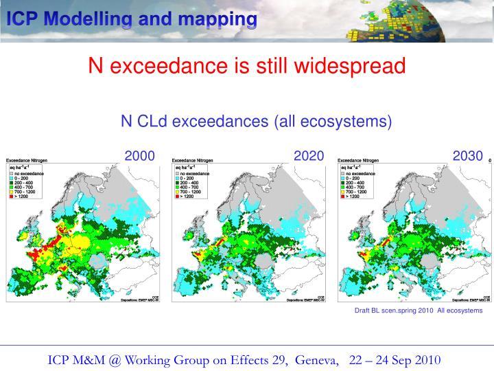 N exceedance is still widespread