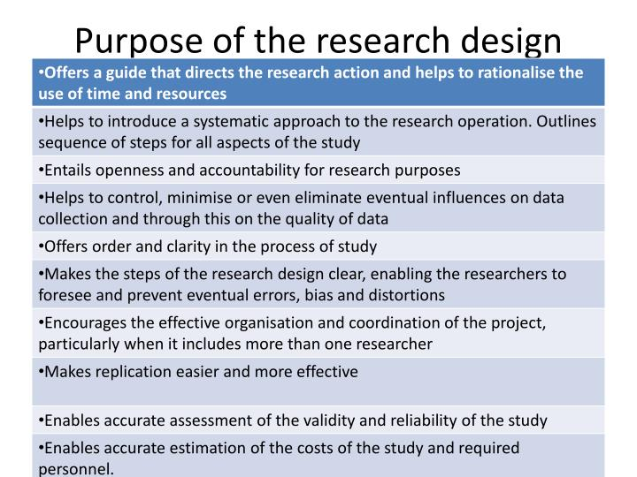 the research prospectus by john latham