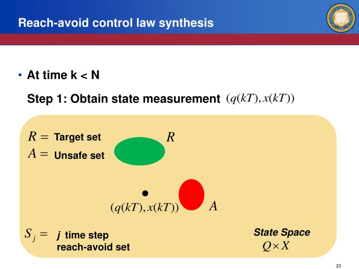Reach-avoid control law synthesis