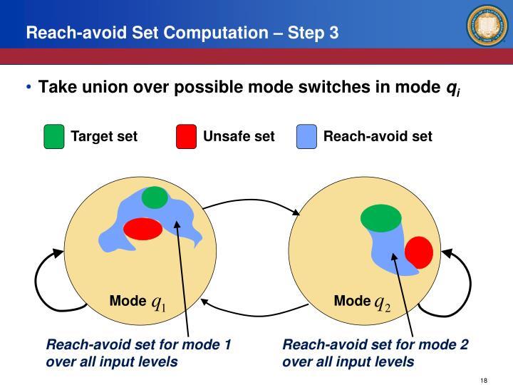 Reach-avoid Set Computation – Step 3
