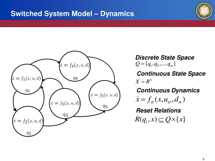 Switched System Model – Dynamics