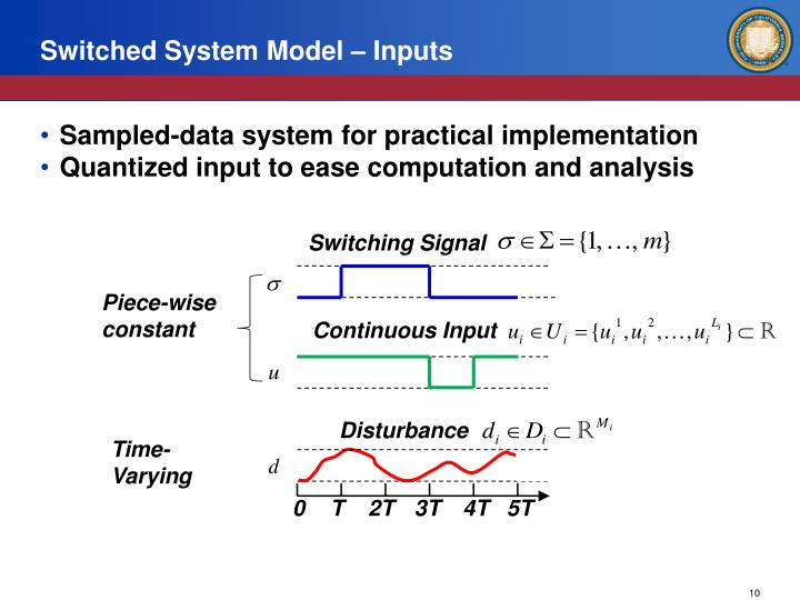 Switched System Model – Inputs