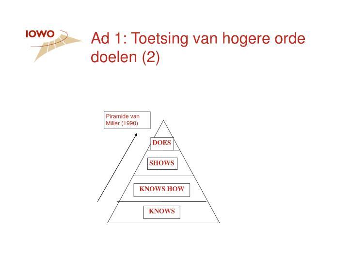 Piramide van Miller (1990)
