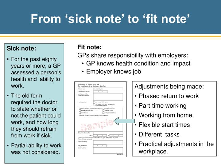 From 'sick note' to 'fit note'
