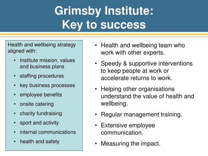 Health and wellbeing strategy aligned with: