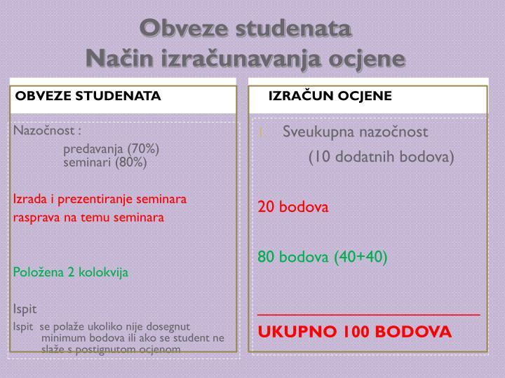 Obveze studenata na in izra unavanja ocjene