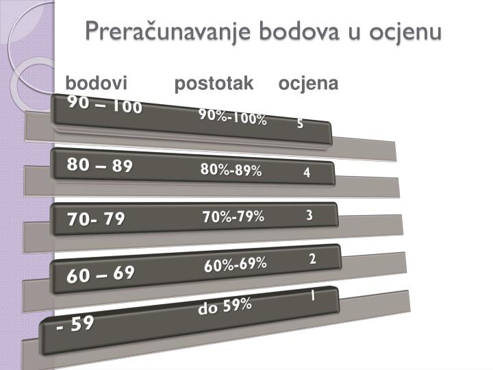 Preračunavanje bodova u ocjenu