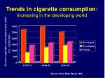 trends in cigarette consumption increasing in the developing world