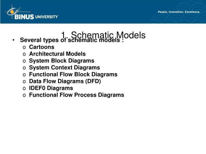 1. Schematic Models