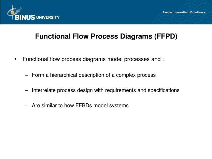 Functional Flow Process Diagrams (FFPD)