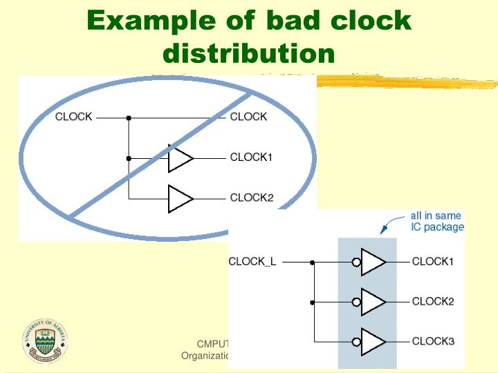 Example of bad clock distribution