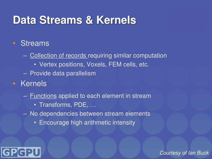 Data Streams & Kernels