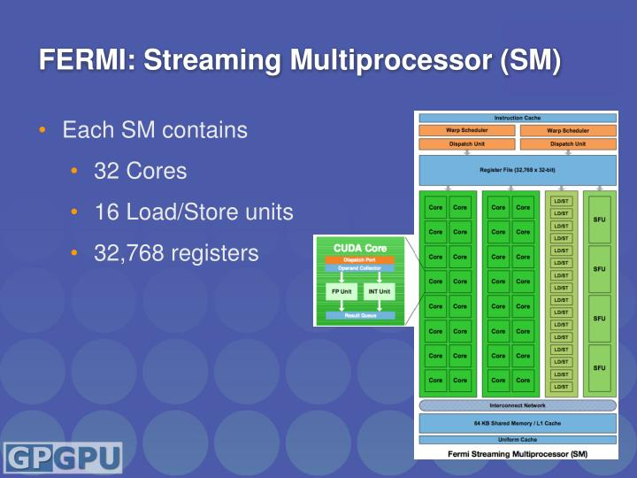 FERMI: Streaming Multiprocessor (SM)