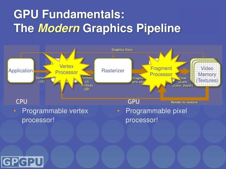 Programmable vertex processor!