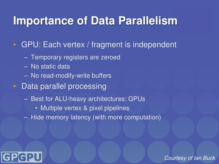 Importance of Data Parallelism