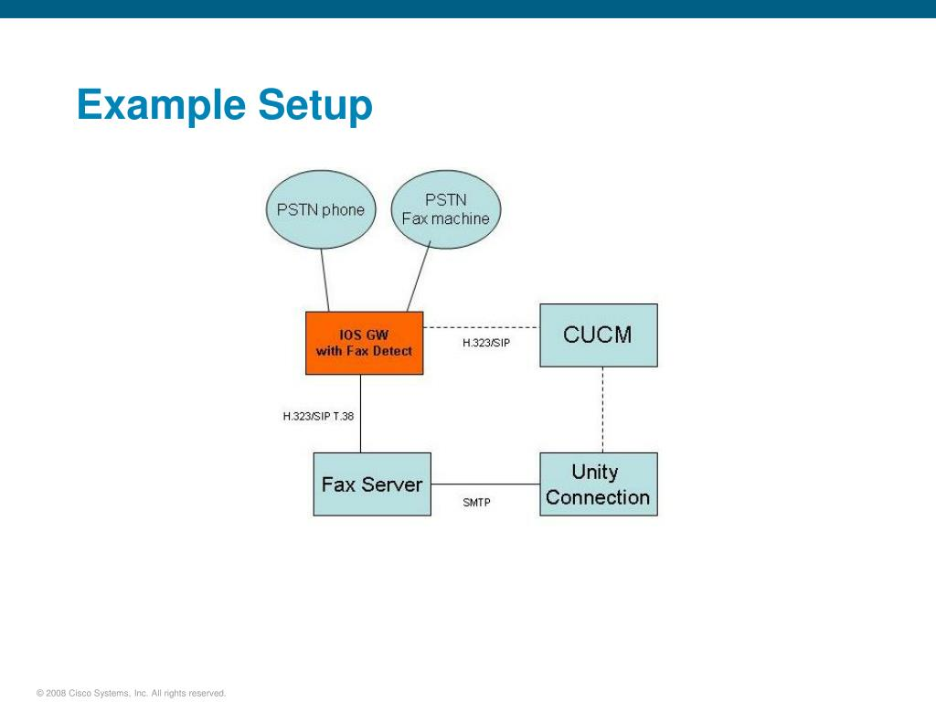 PPT - Cisco Unity Connection 7 1(1) Single Number Fax PowerPoint