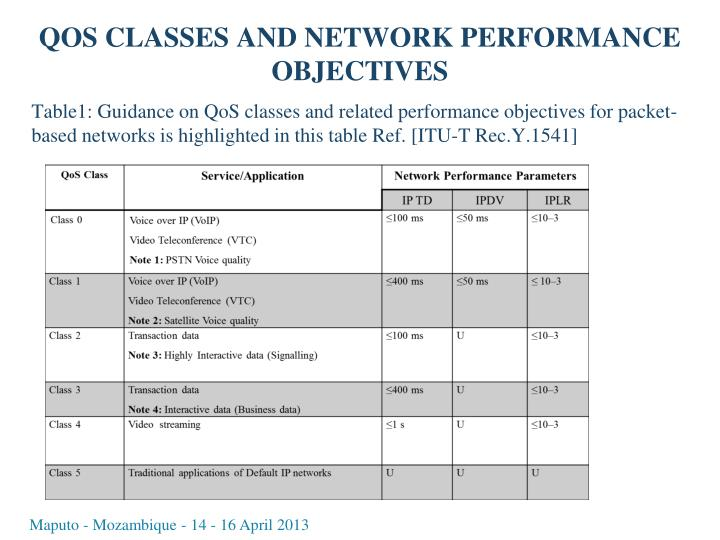 QOS CLASSES AND NETWORK PERFORMANCE OBJECTIVES