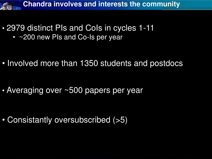 Chandra involves and interests the community