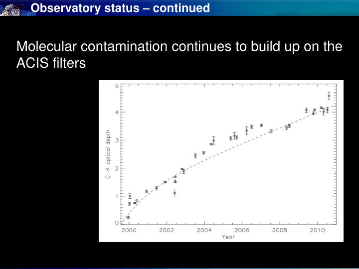 Observatory status – continued