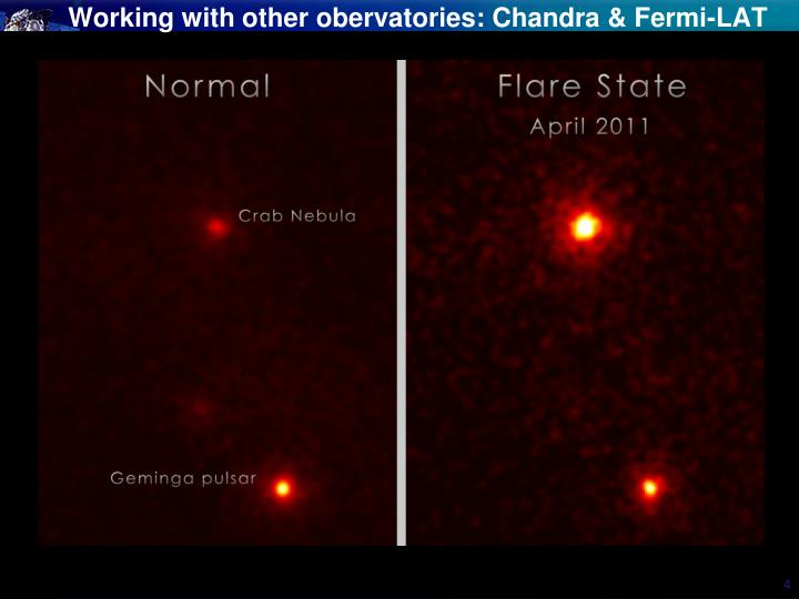 Working with other obervatories: Chandra & Fermi-LAT