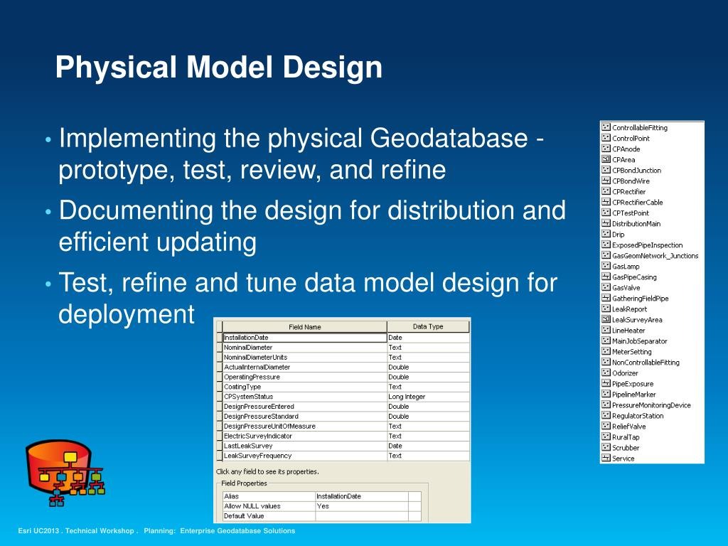 Designing geodatabases with visio