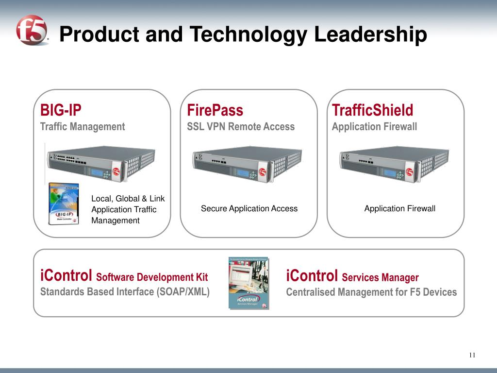 PPT - Introduction to F5 Networks PowerPoint Presentation - ID:3630701