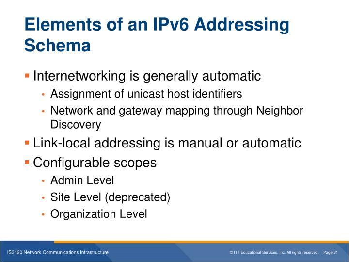 Elements of an IPv6 Addressing Schema