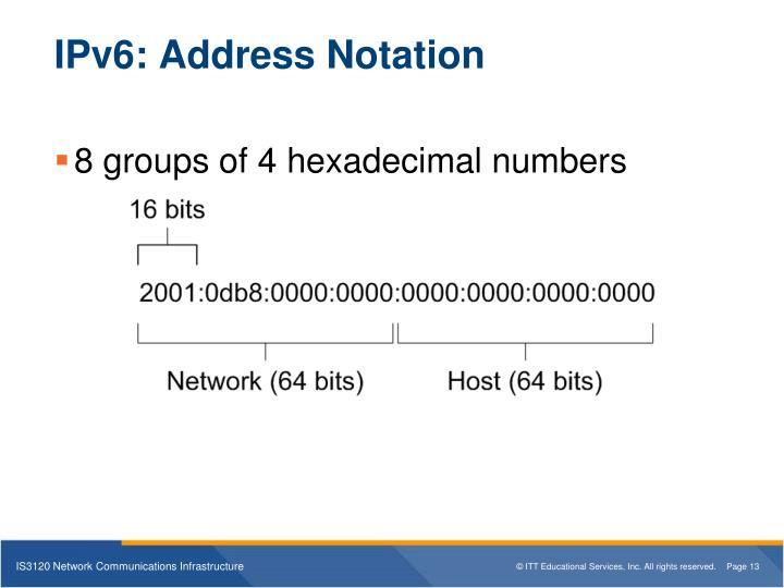 IPv6: Address Notation