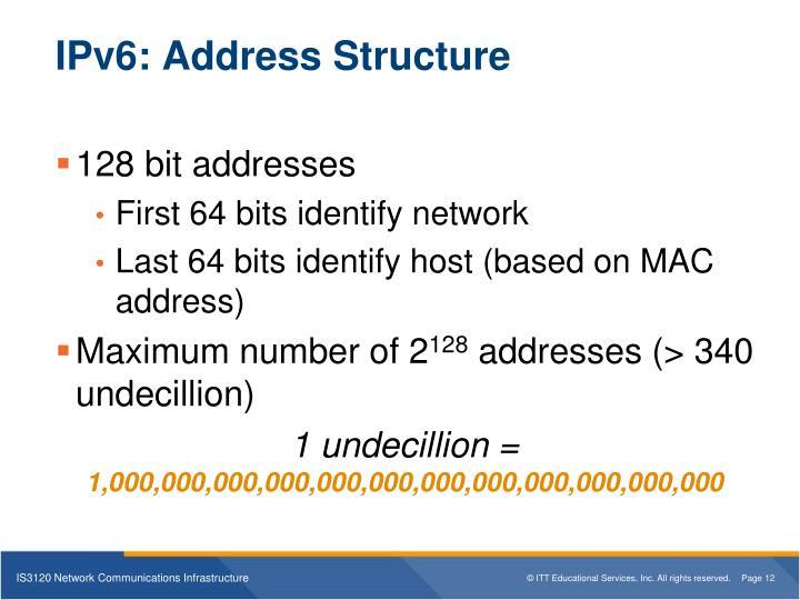 IPv6: Address Structure