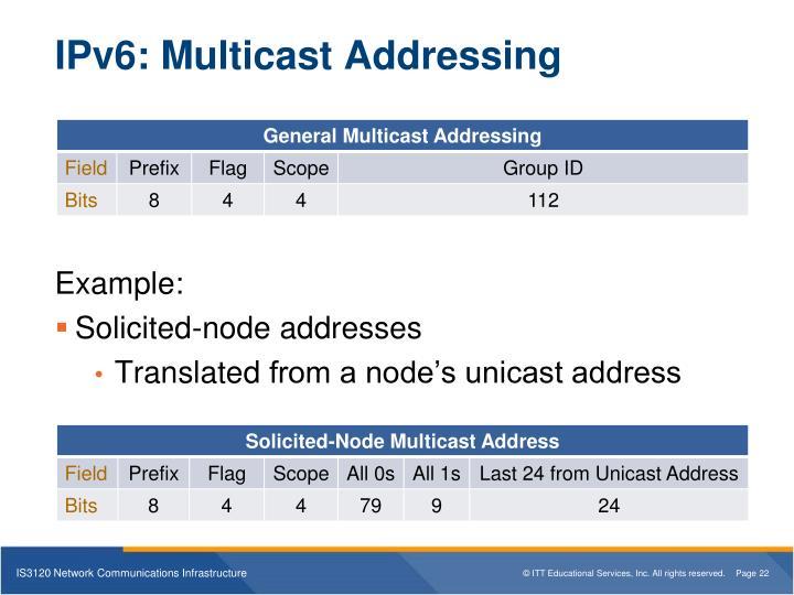 IPv6: Multicast Addressing
