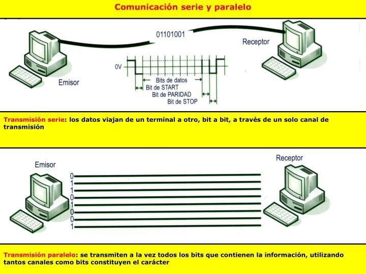 Comunicación serie y paralelo