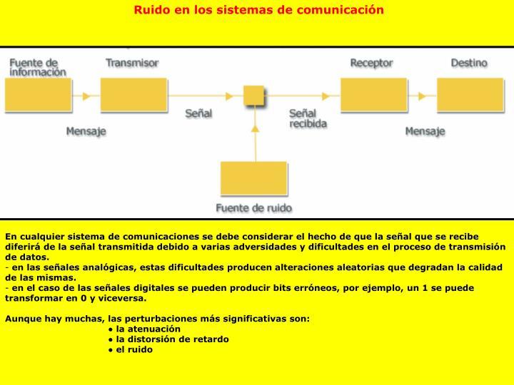 Ruido en los sistemas de comunicación