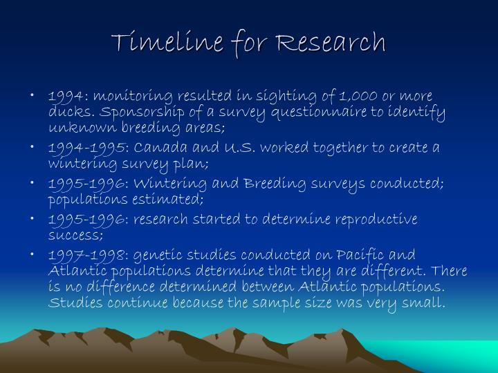 Timeline for Research