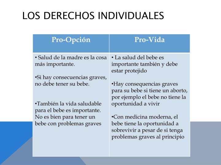 Los derechos individuales